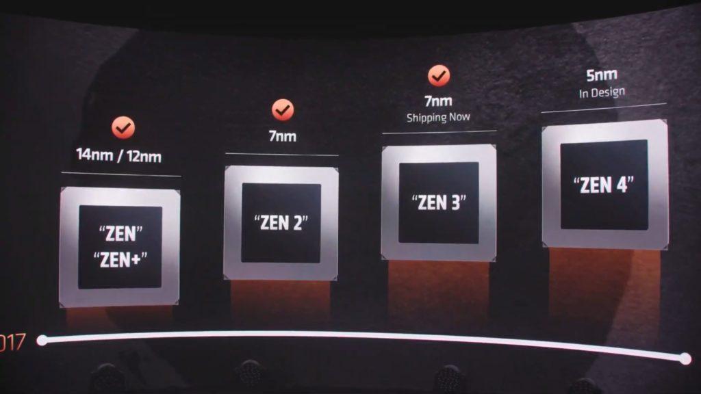 ZEN 4 5 nm nowa architektura