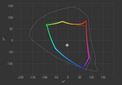 ASUS TUF VG27VQ Curved srgb