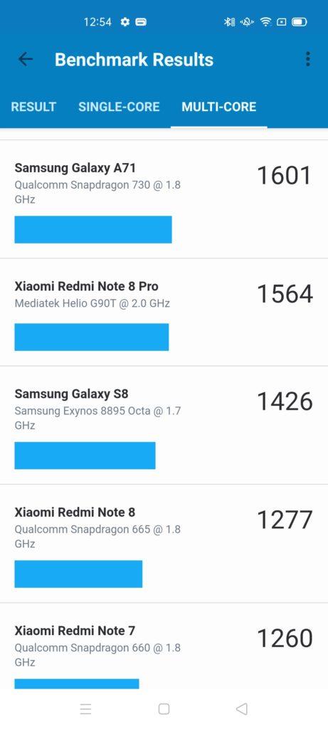 ogólny wynik testu geekbench daje Oppo Reno4 Lite pozycję nad Samsungiem Galaxy S9