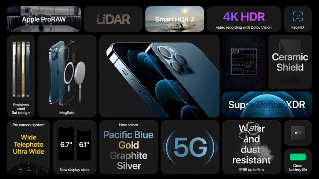 iphone 12 pro specyfikacja