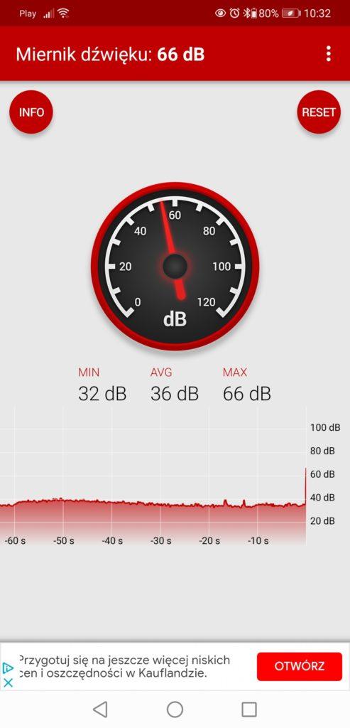 Intel NUC 9 Extreme głośność pracy