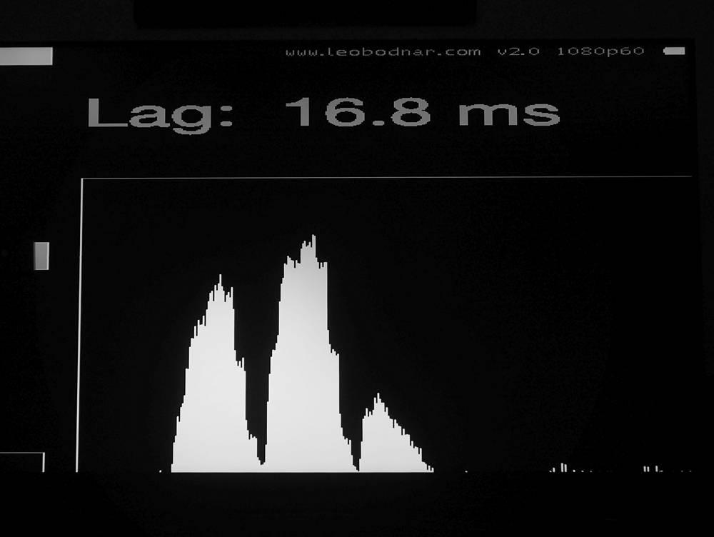 input lag lg 55nano913
