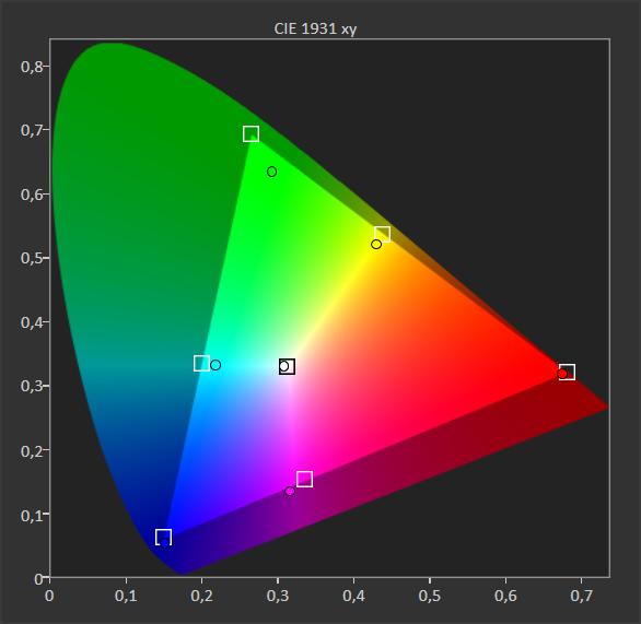 paleta kolorów lg 55nano913
