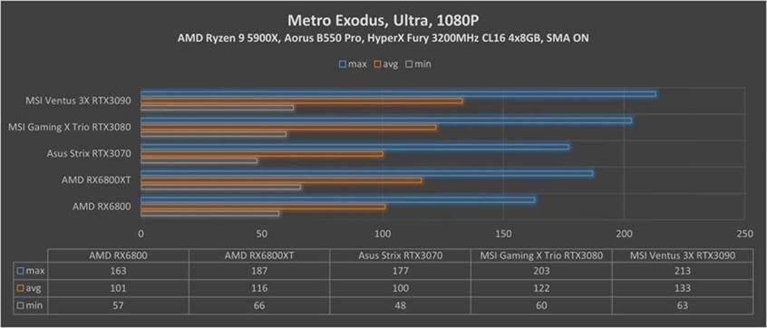 RX Metro Exodus 1080p
