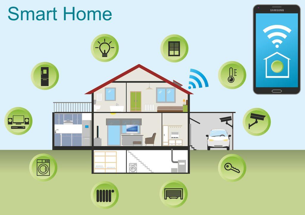 Instalacja smart home