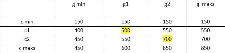 tabela gładkości i płynności sony 49xh9505