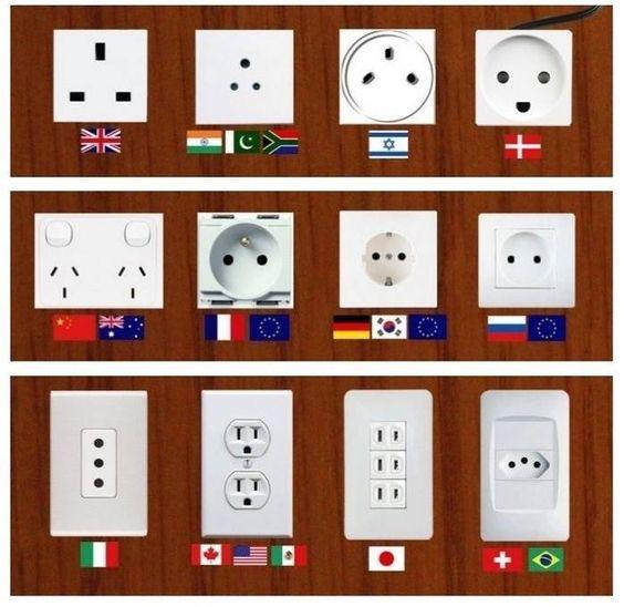 Typu przejściówek elektrycznych na świecie