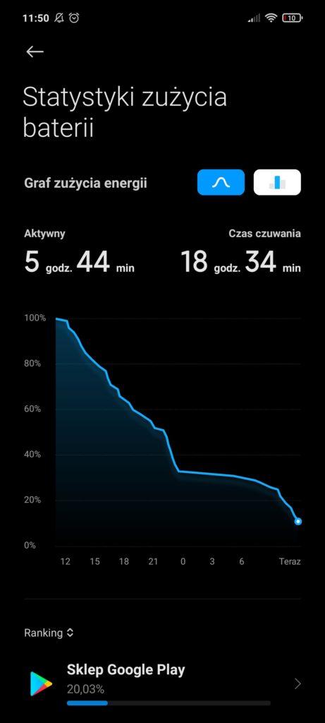 Zużycie baterii w Xiaomi Mi 10T Lite 5G