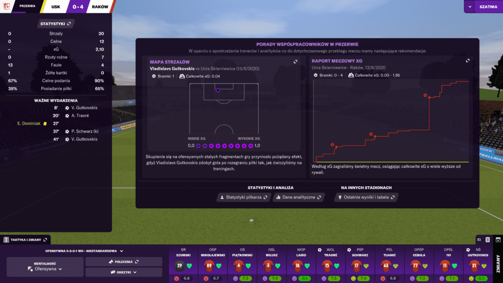 Football Manager 2021 expected goals