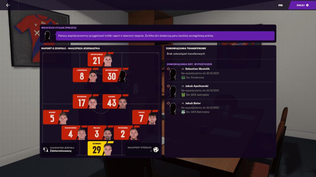 Football Manager 2021 propozycja składu