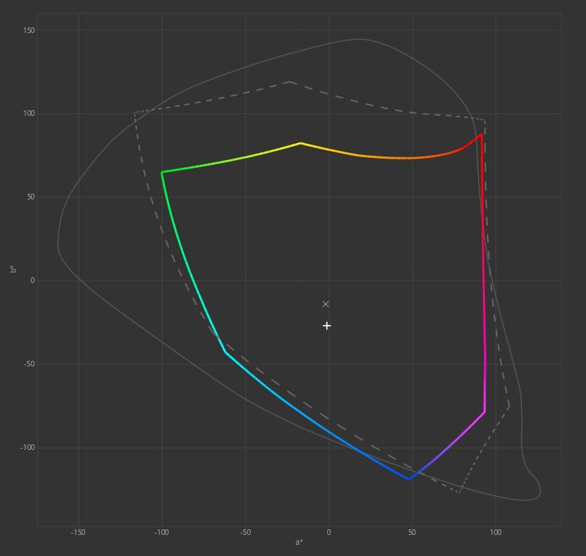HP x24c Curved gammut dci-p3