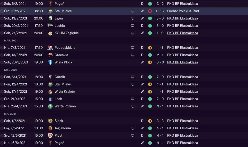 Football Manager 2021 raków wiosna 2021