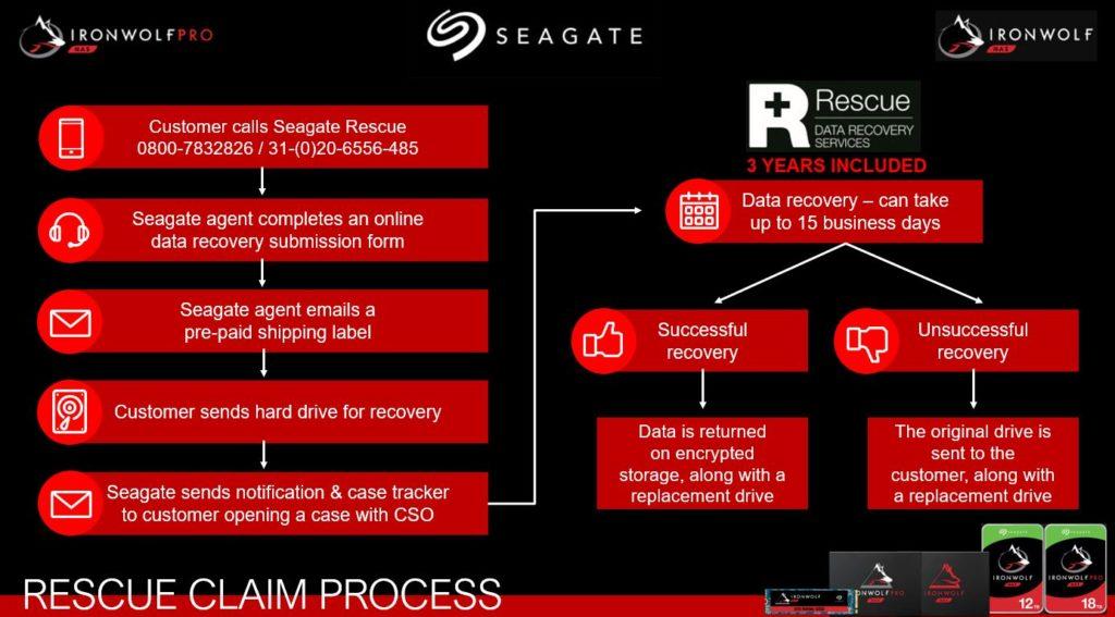 Seagate rescue