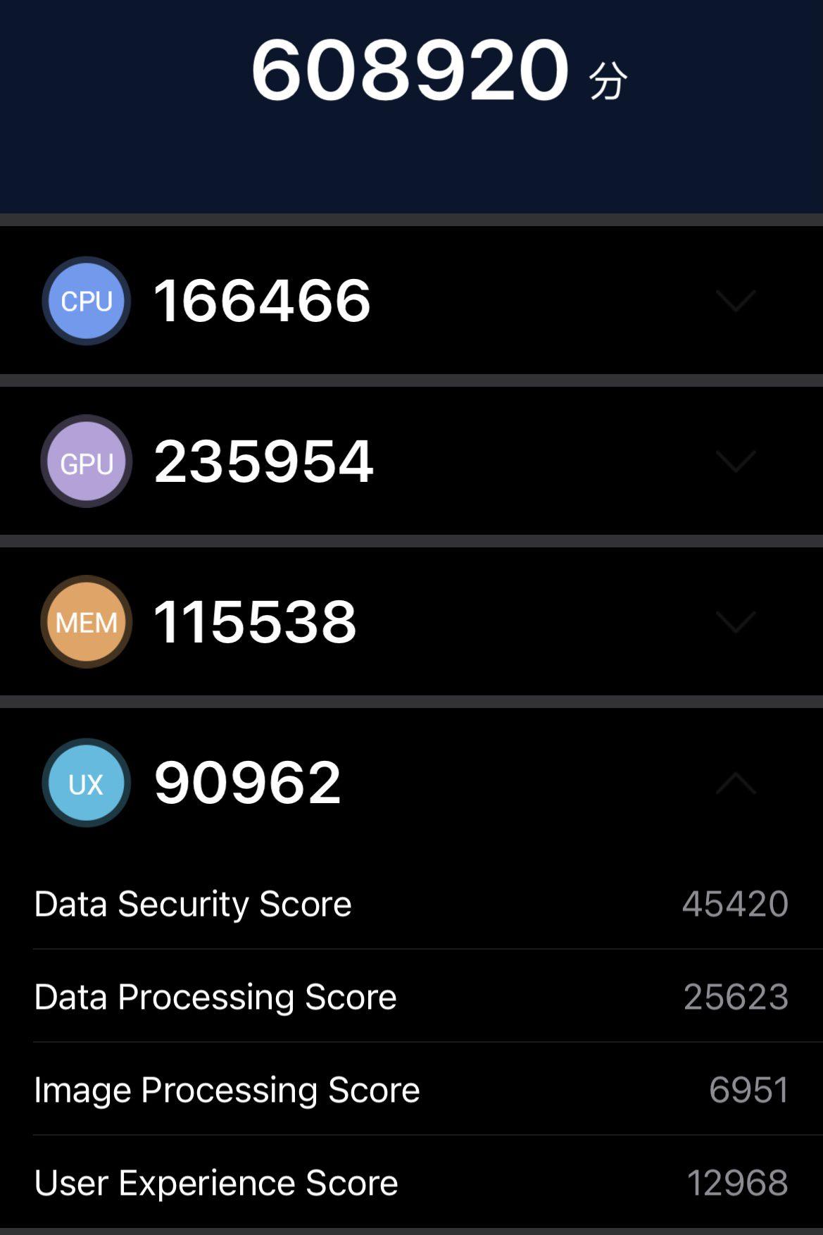 wydajnośc iphone 12 pro