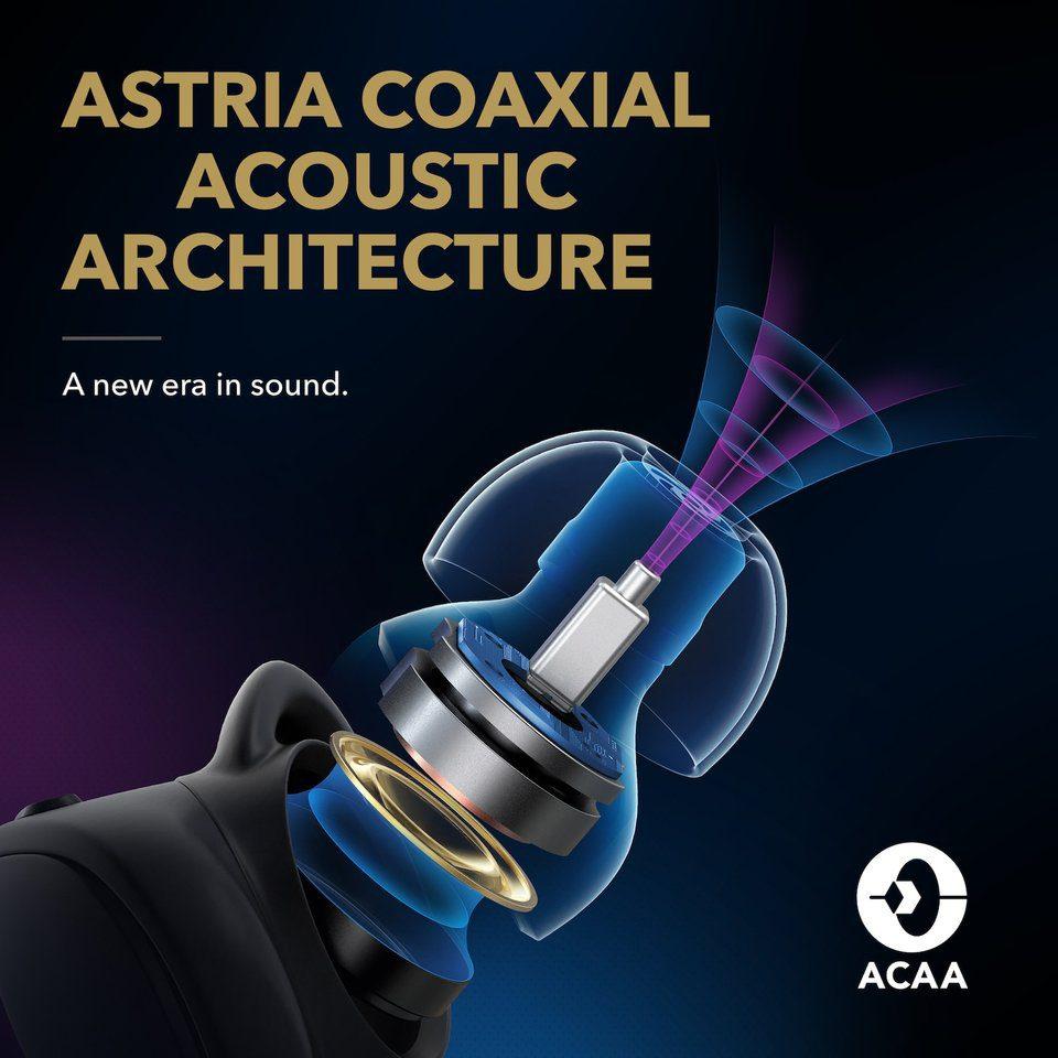 marketingowy schemat układu przetworników w układzie astria coaxial acoustic architecture