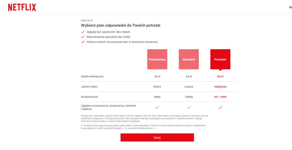 Netflix - pakiety i ich cena