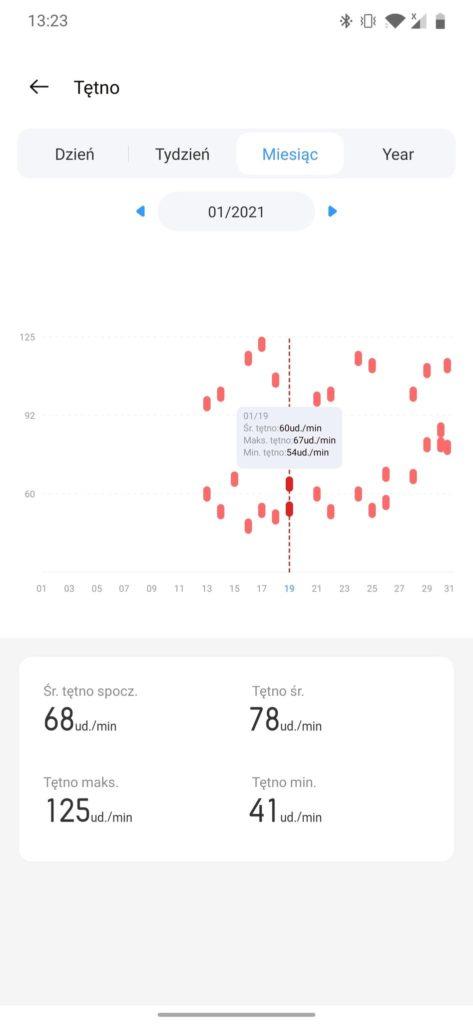 realme Watch S aplikacja miesięczny pomiar tętna
