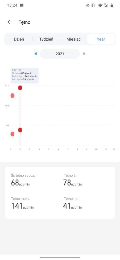 realme Watch S aplikacja roczny pomiar tętna
