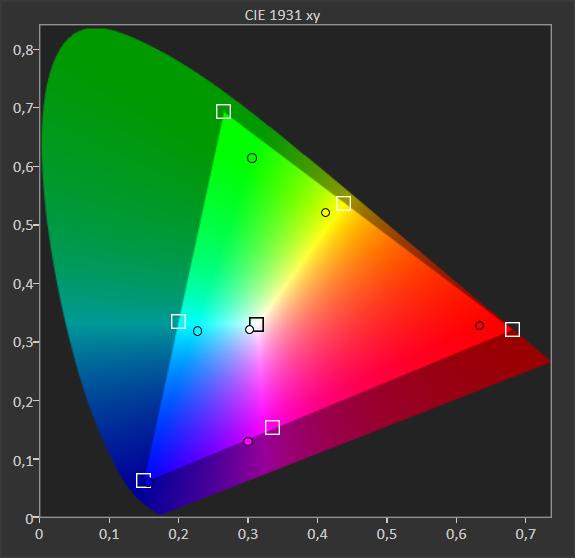 paleta barw tcl 50p610