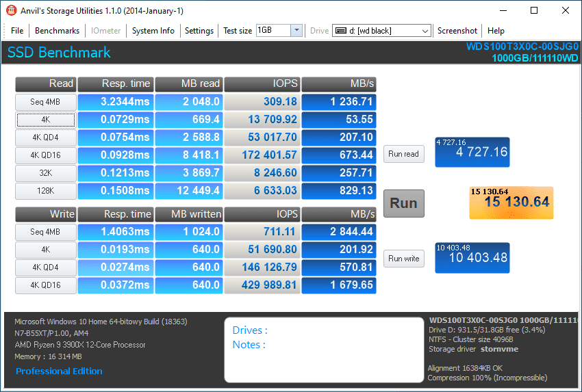 Anvil's Storage utilities WD BLACK SN750 1TB pełny