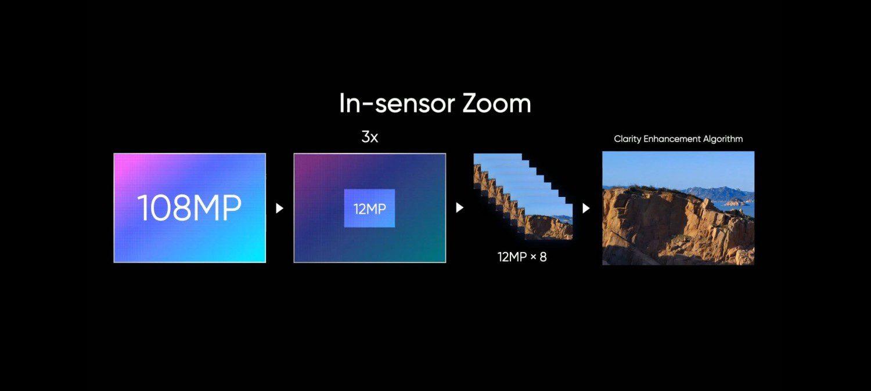 in-sensor zoom w realme 8