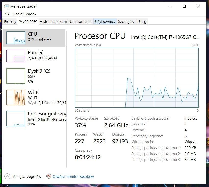 Lenovo Yoga Slim 7 obciążenie menedżera zadań