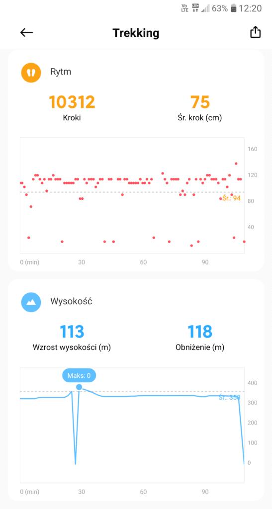 xiaomi mi watch lite wykres rytmu i wysokości podczas aktywności