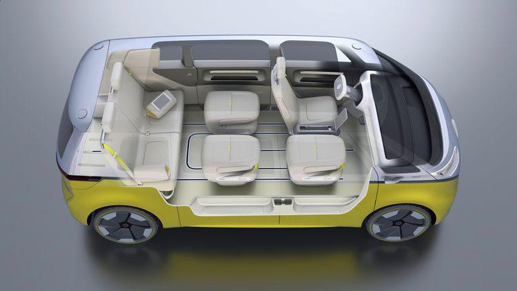 Volkswagen ID Buzz wnętrze
