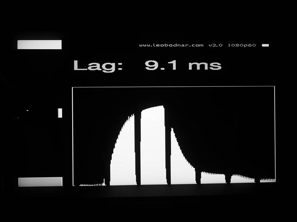 wynik pomiaru input laga dla telewizora samsung qe49ls01t