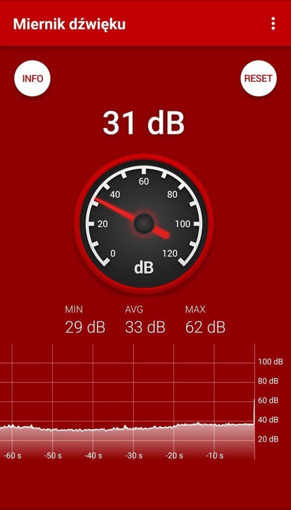 Miernik dźwięku głośność pracy ASUS ZenBook Flip 15 UX564P