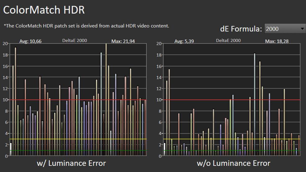 błędy odwzorowania szerokiej palety barw lg 50nano753pa