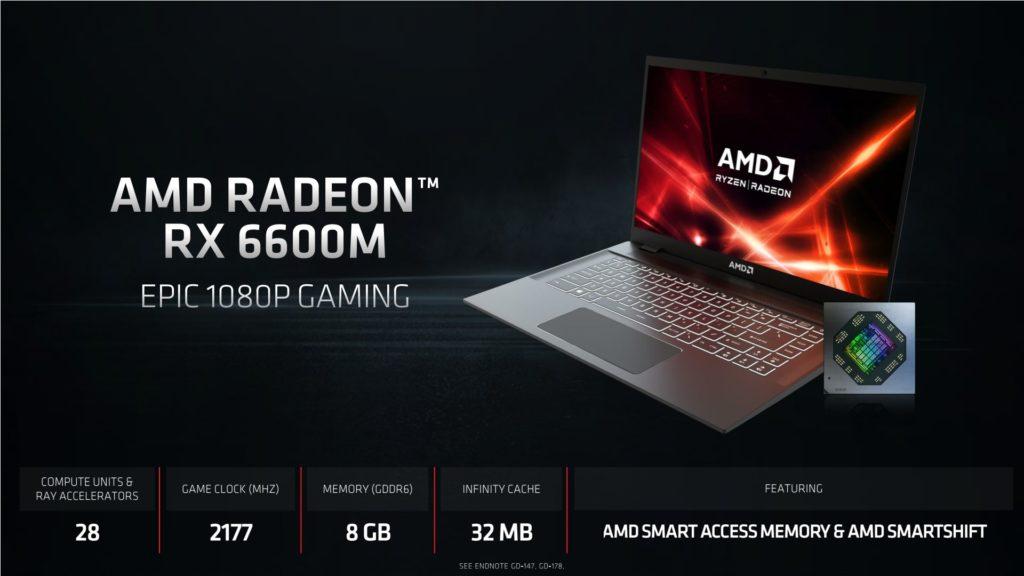 AMD RX 6600M specyfikacja