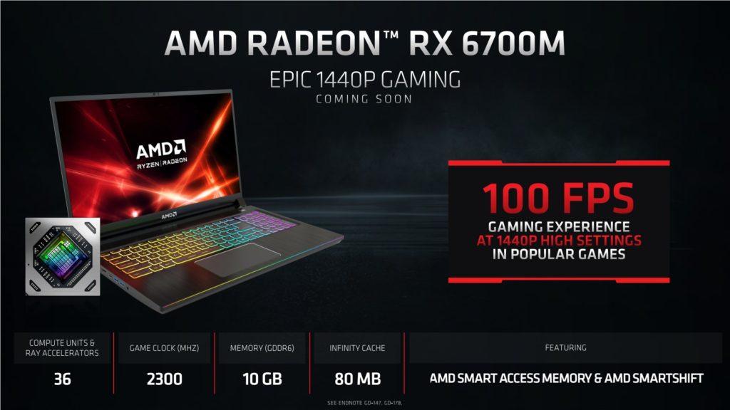 AMD RX 6700M specyfikacja