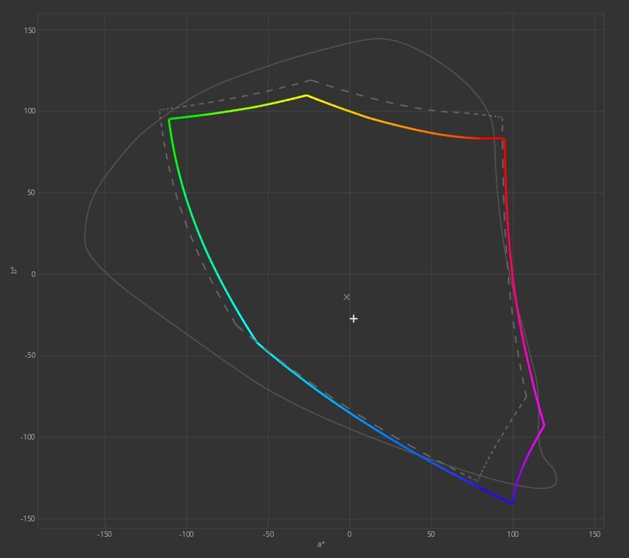 MSI Optix MAG301CR2 Curved DCI-P3