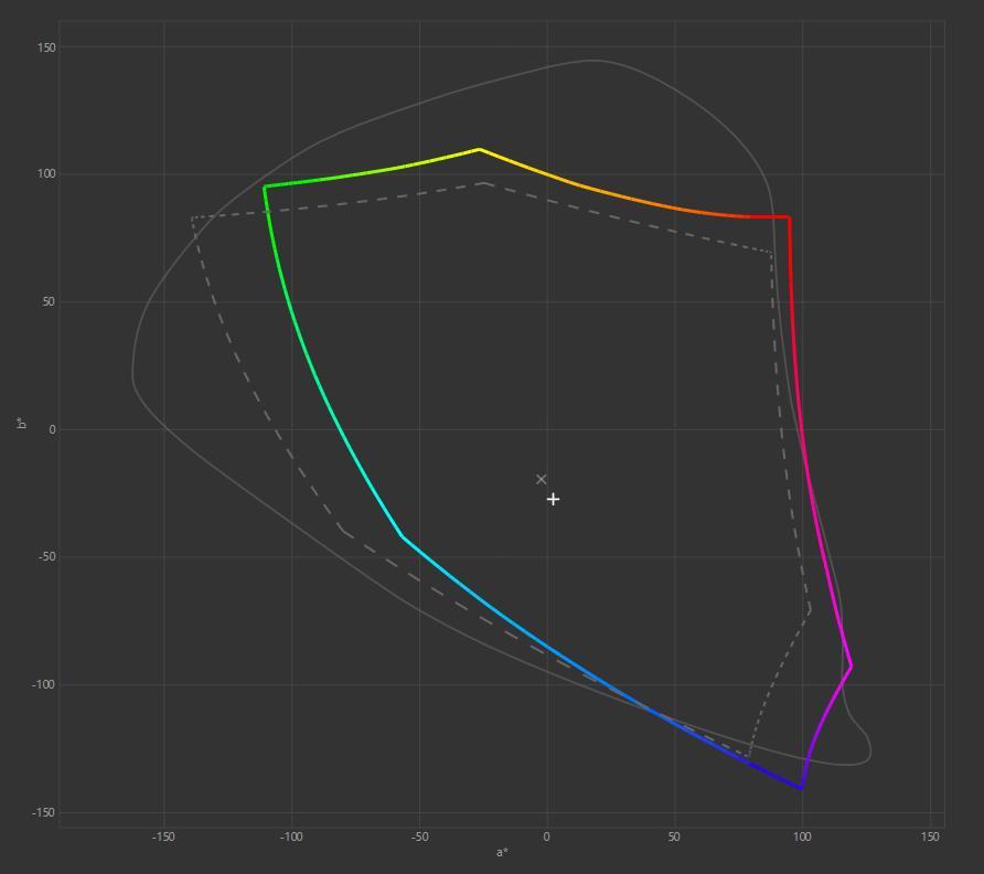 MSI Optix MAG301CR2 Curved ARGB