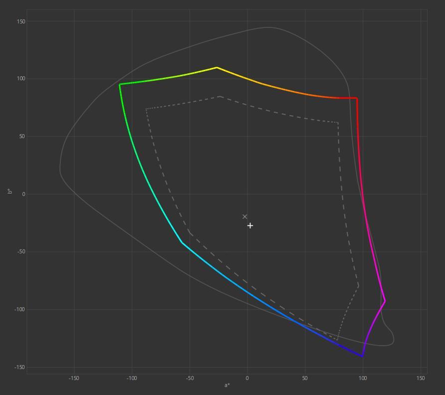 MSI Optix MAG301CR2 Curved sRGB