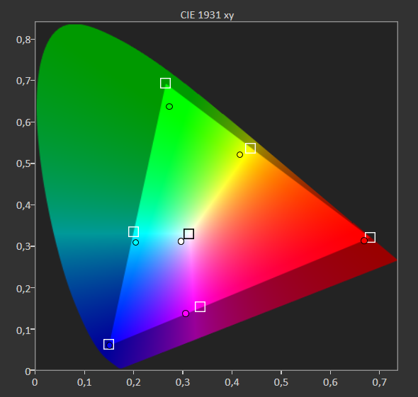paleta barw telewizora xiaomi mi led tv p1 55