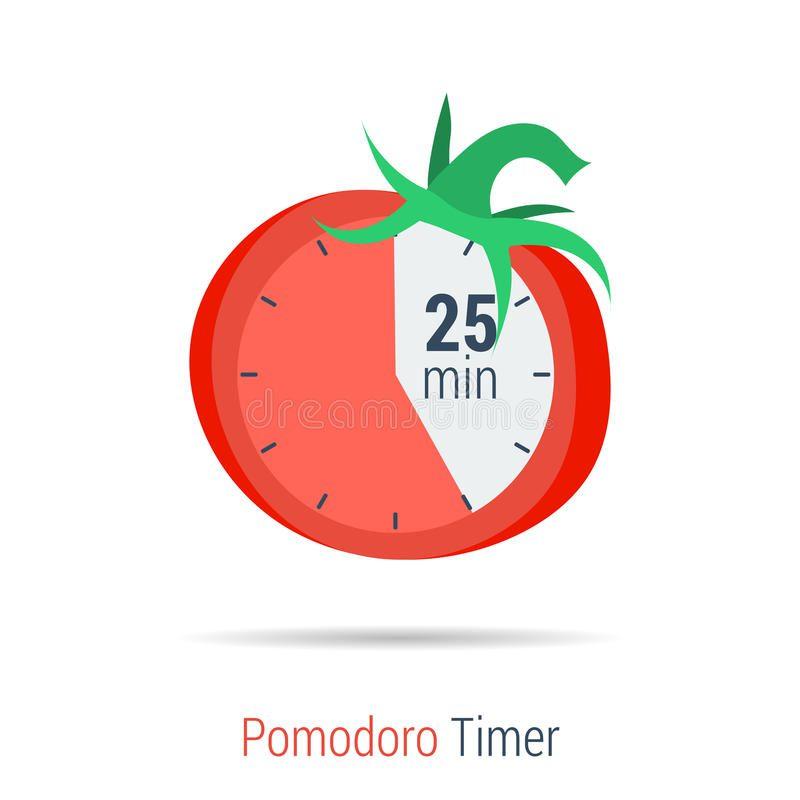 Metoda Pomodoro najważniejsze zasady