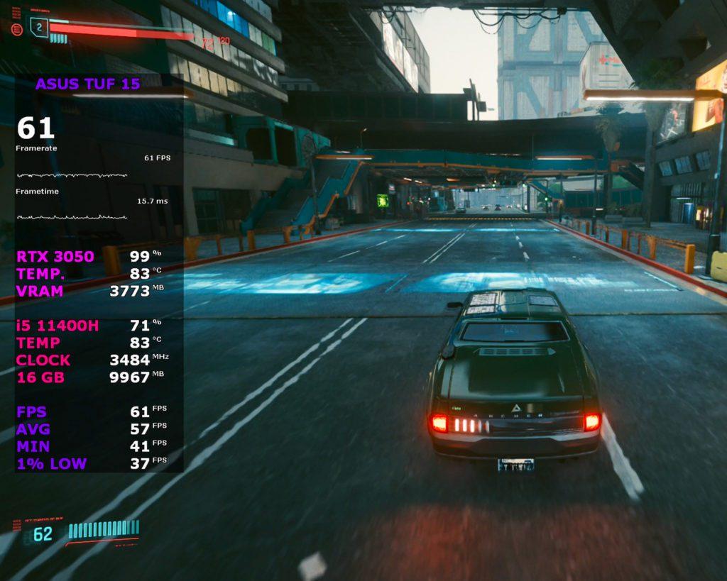Test Cyberpunk Asus TUF Gaming F15