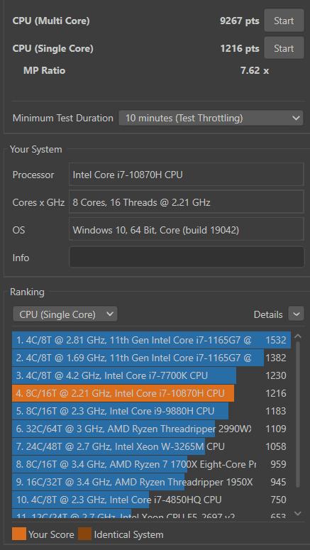 Dell G15 Cinebench R23