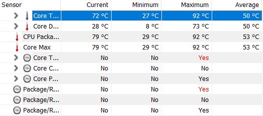 Dell G15 temperatury CPU