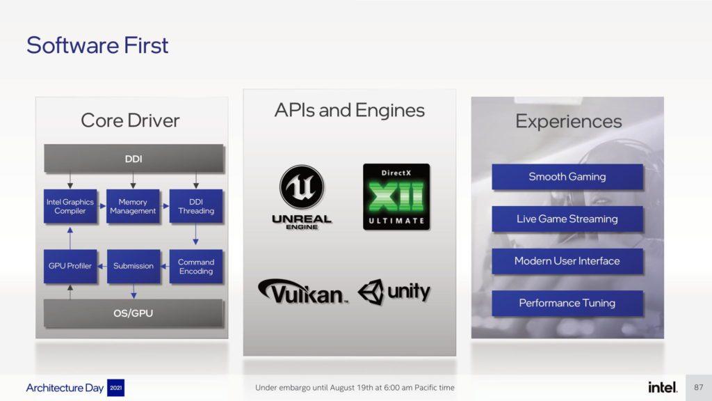 intel xess wsparcie dla oprogramowania