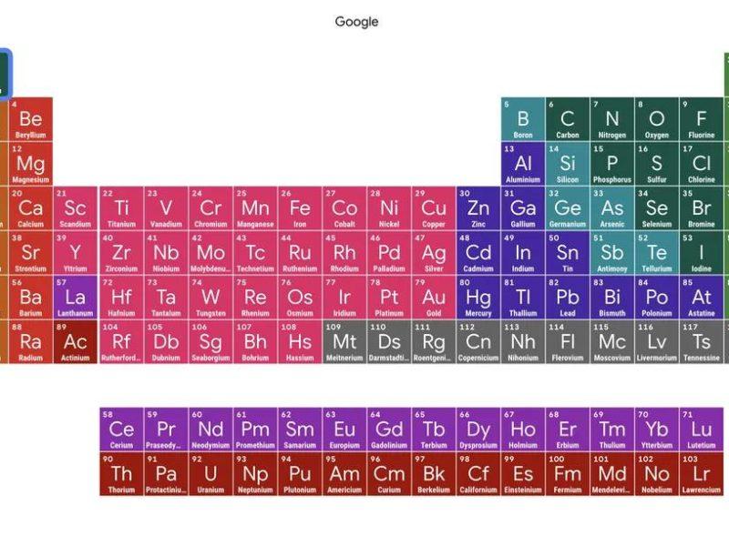 Aplikacje z Tablicą Mendelejewa już nie są potrzebne. Google dodał interaktywny układ okresowy do swojej wyszukiwarki