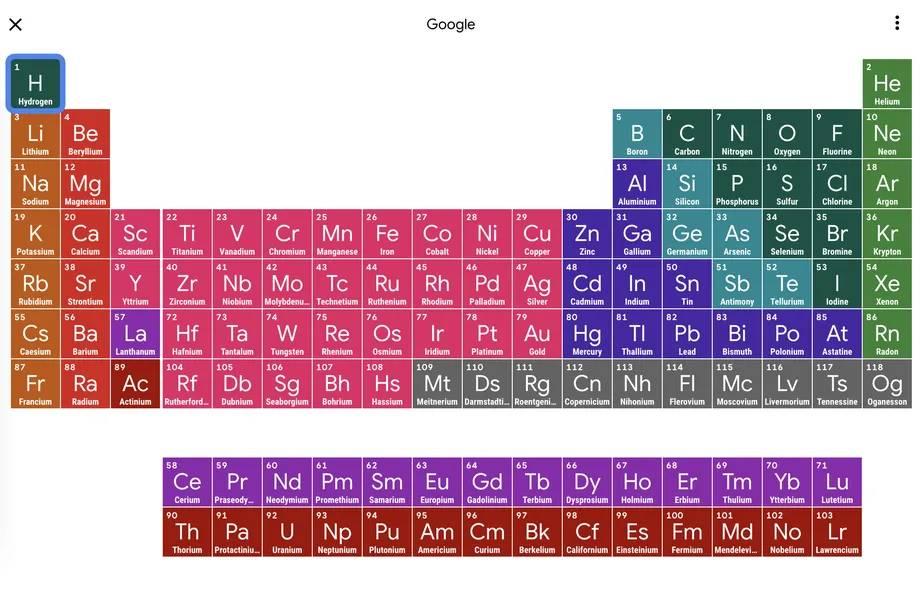 układ okresowy google
