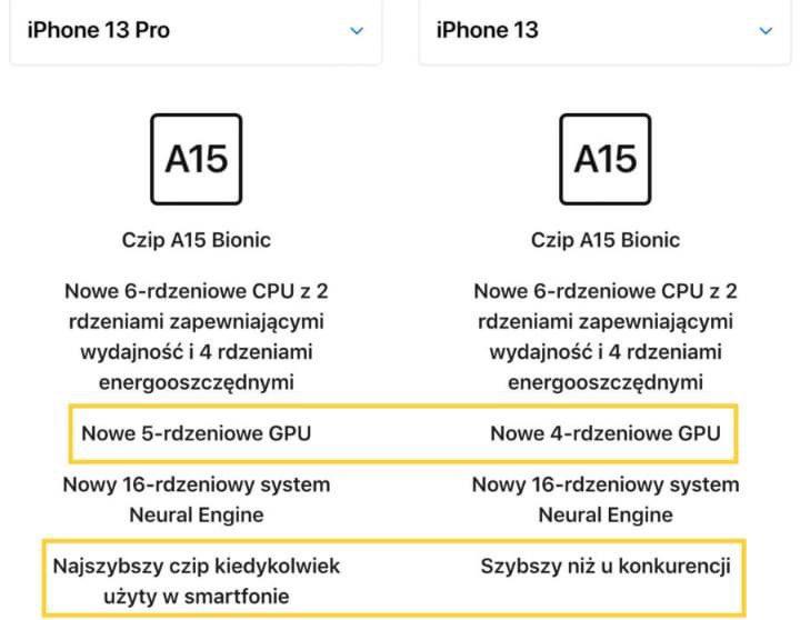 porównanie procesorów iPhone 13 i 13 Pro