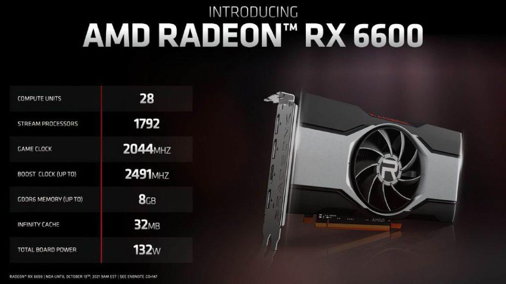 specyfikacja radeona rx 6600
