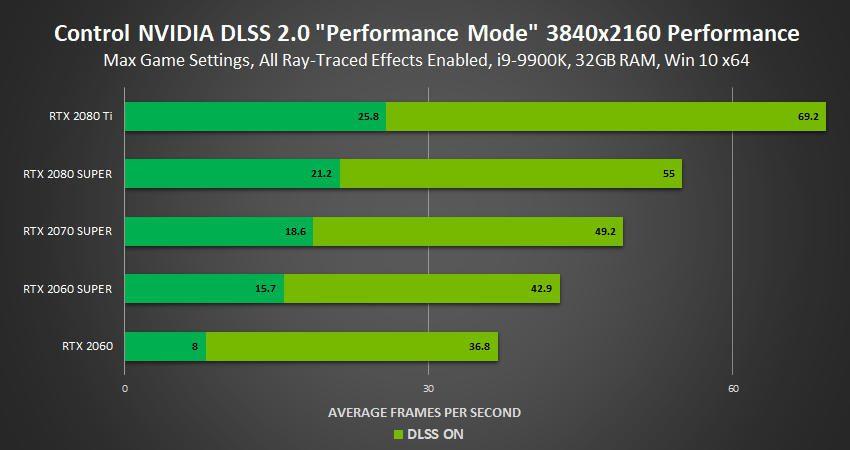 control-4k-dlss-performance