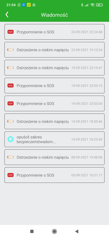 garet tracker wiadomości