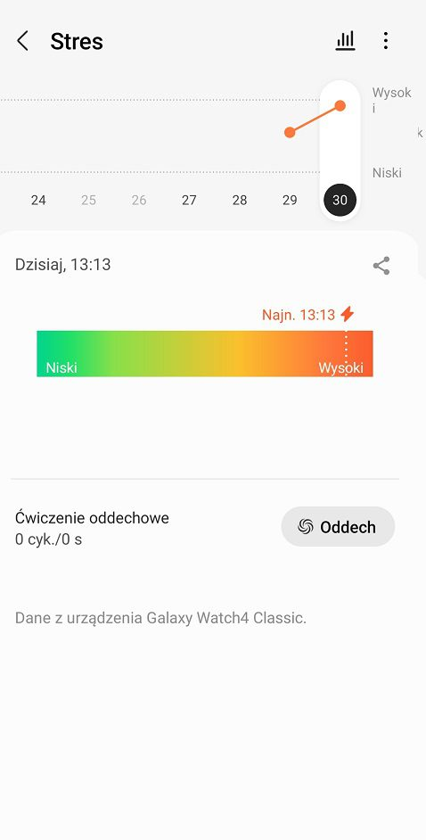 samsung watch 4 classic stres