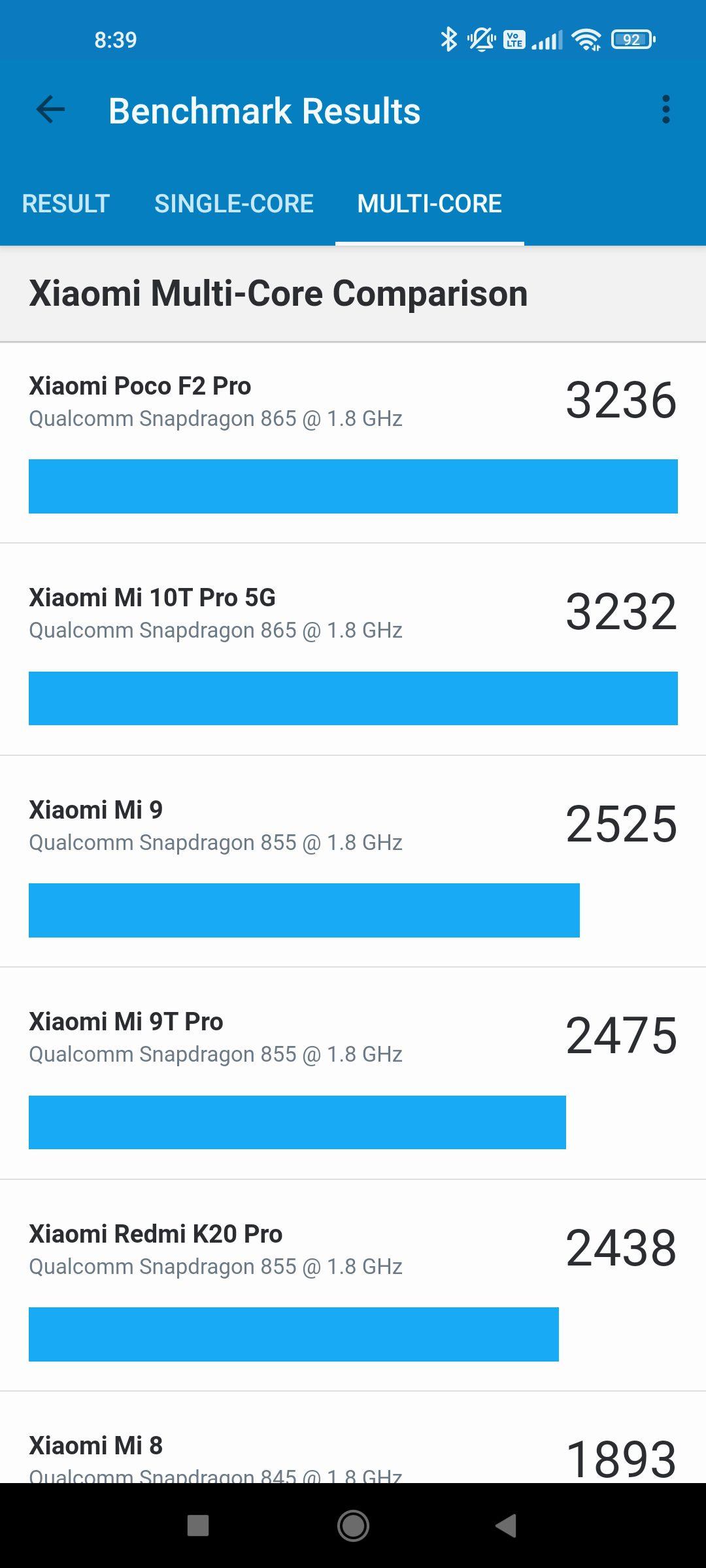 xiaomi 10t pro benchmark